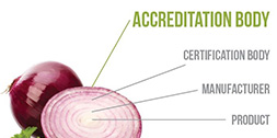 Accreditation: Adding Value, Trust, and Transparency to Certification and Verification for the Built Environment